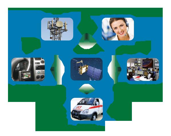 Качественные автонавигационные системы